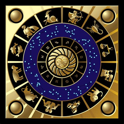 zodiac signs vedic astrology signs astrology portal providing indian