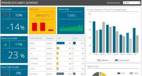 sisense prism makes big data analysis and visualization easy