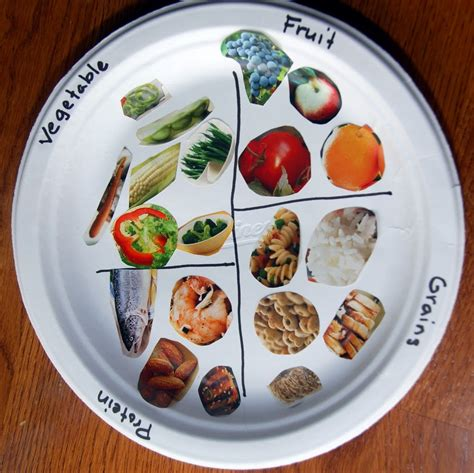 healthy food crafts for food plate food pyramid middle and child