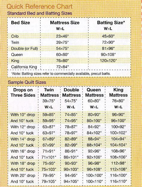crib bedding size chart 25 best ideas about quilt sizes on quilt size