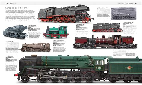 locomotive picture book the definitive visual history dk smithsonian dk