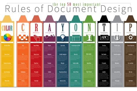 Triadic Color Scheme the 50 most important rules of document design color