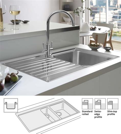 kitchen sink choices sink options