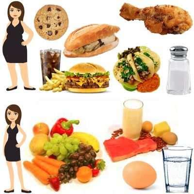 alimentos perjudiciales para el colesterol alto 191 qu 233 debo comer para mantener mi figura alimentos buenos