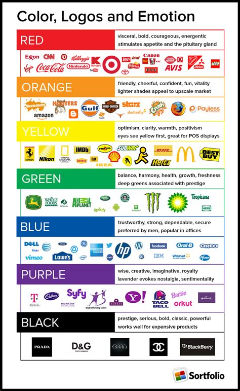courage color guide of courage color guide