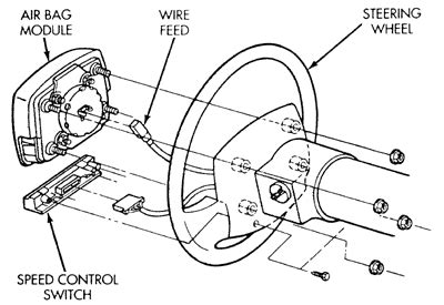 buick lesabre blower motor location wiring source