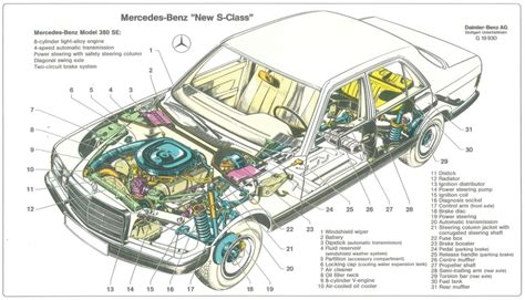 small engine repair manuals free download 1990 mercedes benz s class on board diagnostic system mb 126 w126 mercedes benz service repair manuals