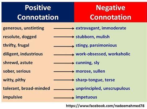 neutral connotation connotation words connotation denotation