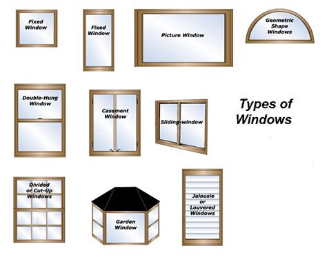 Bow Windows Home Depot top 10 window contractors amp replacement windows in san