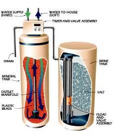 how do water softener resin last water softener zeolite used water softener