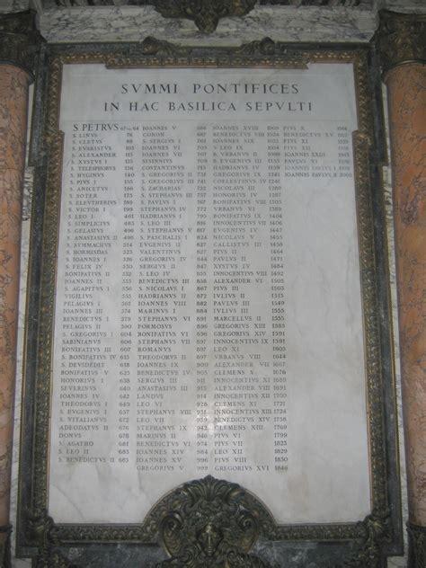 Liste der Päpste