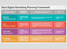 Marketing strategy frameworkppt, coca cola content