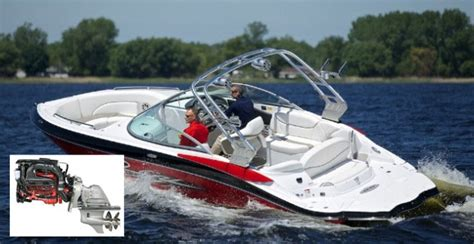 Stern Drive Boat Is marine engines and power systems the basics behind what