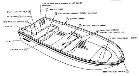 Old Boat Terms by 7 Best Images Of Boat Terms Diagram Bow Stern Boat