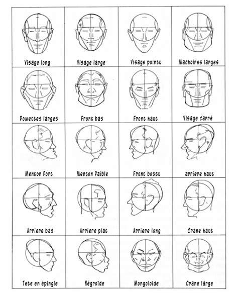 apprendre a dessiner comment dessiner diff 233 rents types de visages les secrets de la