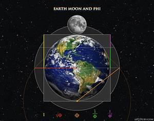 Phi FIbonacci and the Golden Ratio