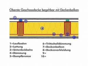 Dachboden Fußboden Verlegen : d mmung oberste geschossdecke dampfsperre ber feuchtraum haustechnikdialog ~ Markanthonyermac.com Haus und Dekorationen