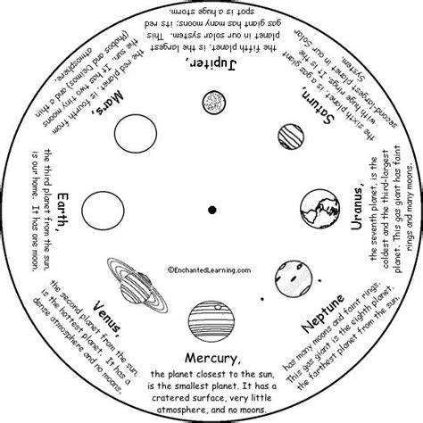 25+ Best Ideas About Solar System Worksheets On Pinterest  Solar System For Kids, Solar System