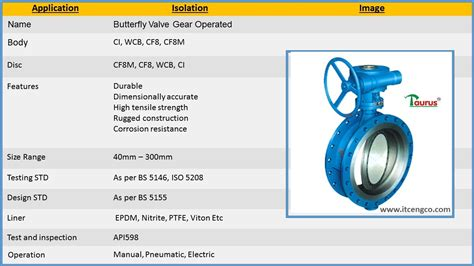 Valco Boat Drain Plug by Industrial Valves Manufacturers Industrial Valves Market