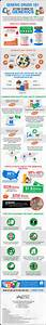 Generic Drugs 101: Getting to Know the Generics | Tipsographic