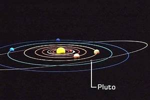 Images of Pluto And The Solar System With Names - #SpaceMood