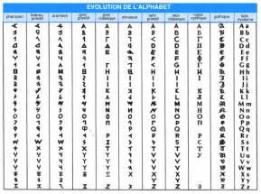 pin alphabet grec moderne on