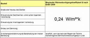 U Wert Fensterrahmen Holz : dachausbau ~ Markanthonyermac.com Haus und Dekorationen