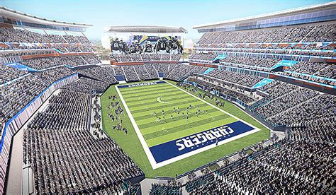 Chargers Staying In San Diego