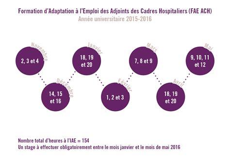 formation d adaptation 224 l emploi des adjoints des cadres hospitaliers fae ach 2015 2016 esm