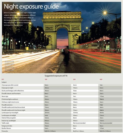 60 Infographics & Cheat Sheets Every Photographer Needs