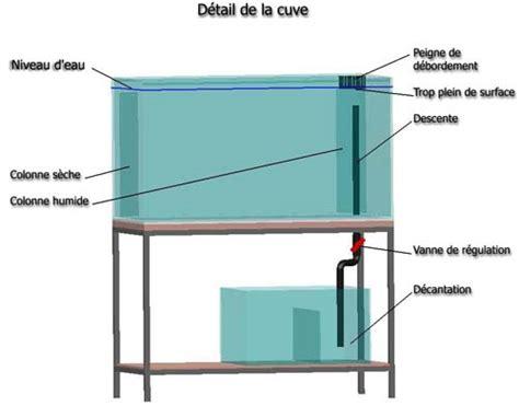 comment monter aquarium eau de mer la r 233 ponse est sur admicile fr