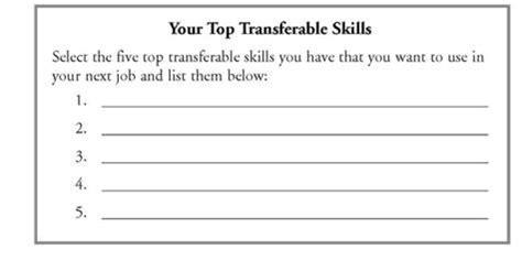 Identify Your Skills, Identify Your Adaptive Skills And