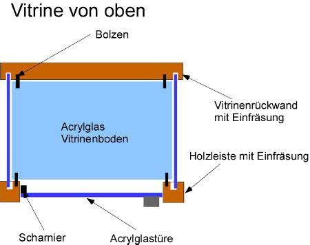 Vitrine Selber Bauen Aus Plexiglas