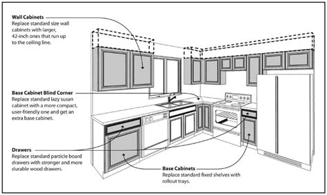 katherine salant room by room kitchen
