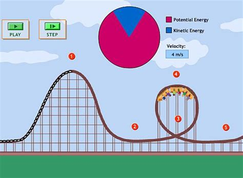 Games Online Kineticpotential Energy For Kids School