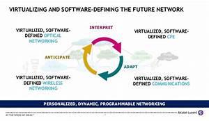 Alcatel-Lucent Cloud: Network Functions Virtualization ...
