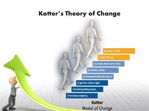 Kotter Culture by Organizational Culture Change Models