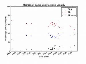File:US opinion same sex marriage legality.svg - Wikipedia