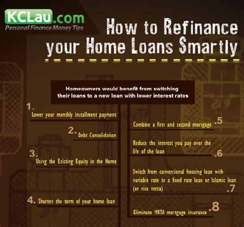How To Refinance Your Home Loans Smartly  Kclaum. Best Online Storage For Photos. Elementary Education Online Degrees. Real Time Free Stock Quotes Ak Tire Service. Air Conditioning Repair Certification. Becoming An Insurance Agent Courtinfo Ca Gov. Fiat 500 Pop Convertible Cash Loans Dallas Tx. Health Administration Certificate. Thyroid Cancer Treatment Guidelines