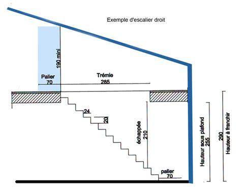 cr 233 er un escalier pour acc 233 der aux combles galerie photos d article 4 5