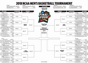 Sports Staff 2018 March Madness Predictions - Wake Forest ...