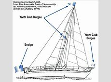 What Is It About Boating? Flag Placement Basics for
