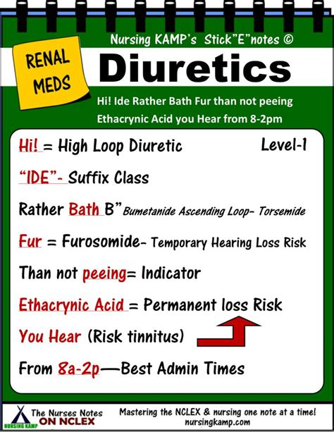 25 best ideas about loop diuretic on