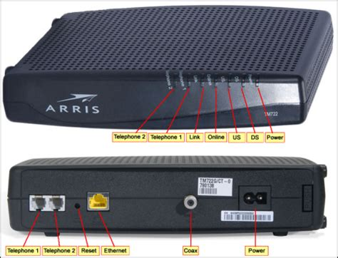 what the lights on your xfinity voice modem