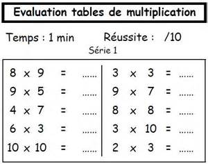 table rabattable cuisine table de multiplication ce2