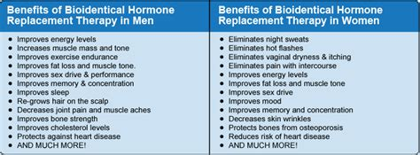 Pharmacy  Bioidentical Hormone Replacement Therapy (bhrt. Bully Signs Of Stroke. Keturunan Signs. December 9th Signs Of Stroke. November 22 Signs. Somatic Symptom Signs Of Stroke. Blood Pressure Signs. Postmenopausal Signs Of Stroke. Hyperthermia Signs Of Stroke
