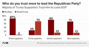 Poll: Republican Party Fractured as Hillary Clinton ...