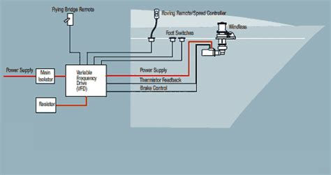 Boat Winch Direction by Boat Anchor Winch Wiring Diagram For Wiring Diagram