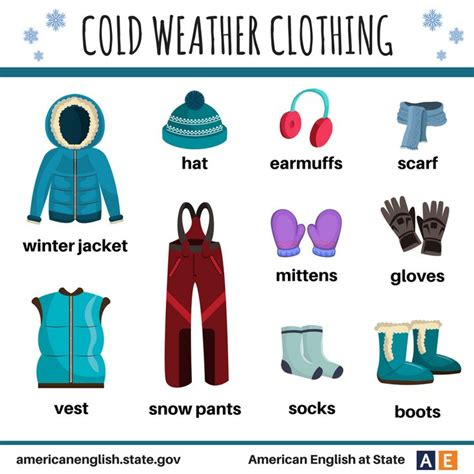 Cold Weather Clothing Vocabulary  English Language, Esl, Efl, Learn English, Vocabulary And