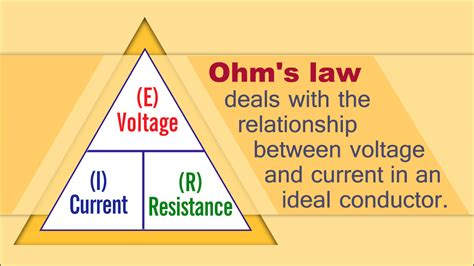 A Simply Awesome Explanation Of The Ohm's Law